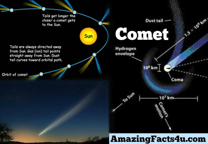 Comet Amazing Facts