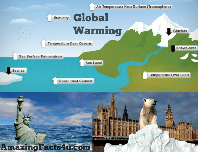 Global Warming Amazing Facts
