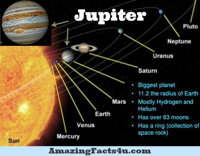 Jupiter Amazing Facts