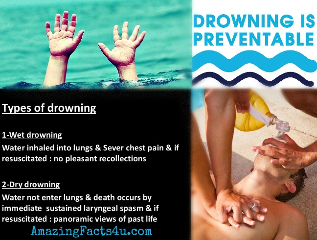 Drowning Amazing Facts